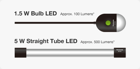 Two Bright LED Lamps